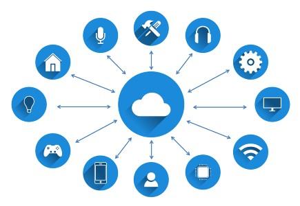 Cloud Technology Outlook – 3rd Quarter