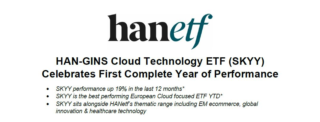 HAN-GINS Cloud Technology ETF (SKYY) Celebrates First Complete Year of Performance