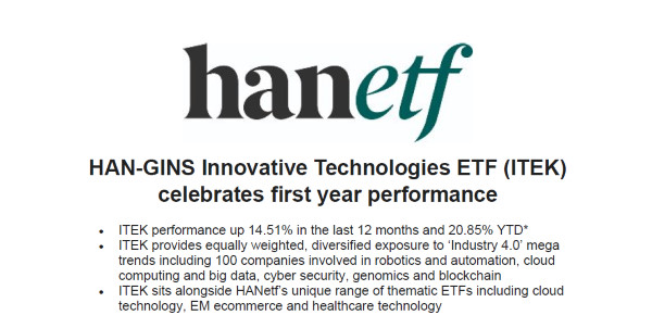 HAN-GINS Innovative Technologies ETF (ITEK) Celebrates First Year Performance